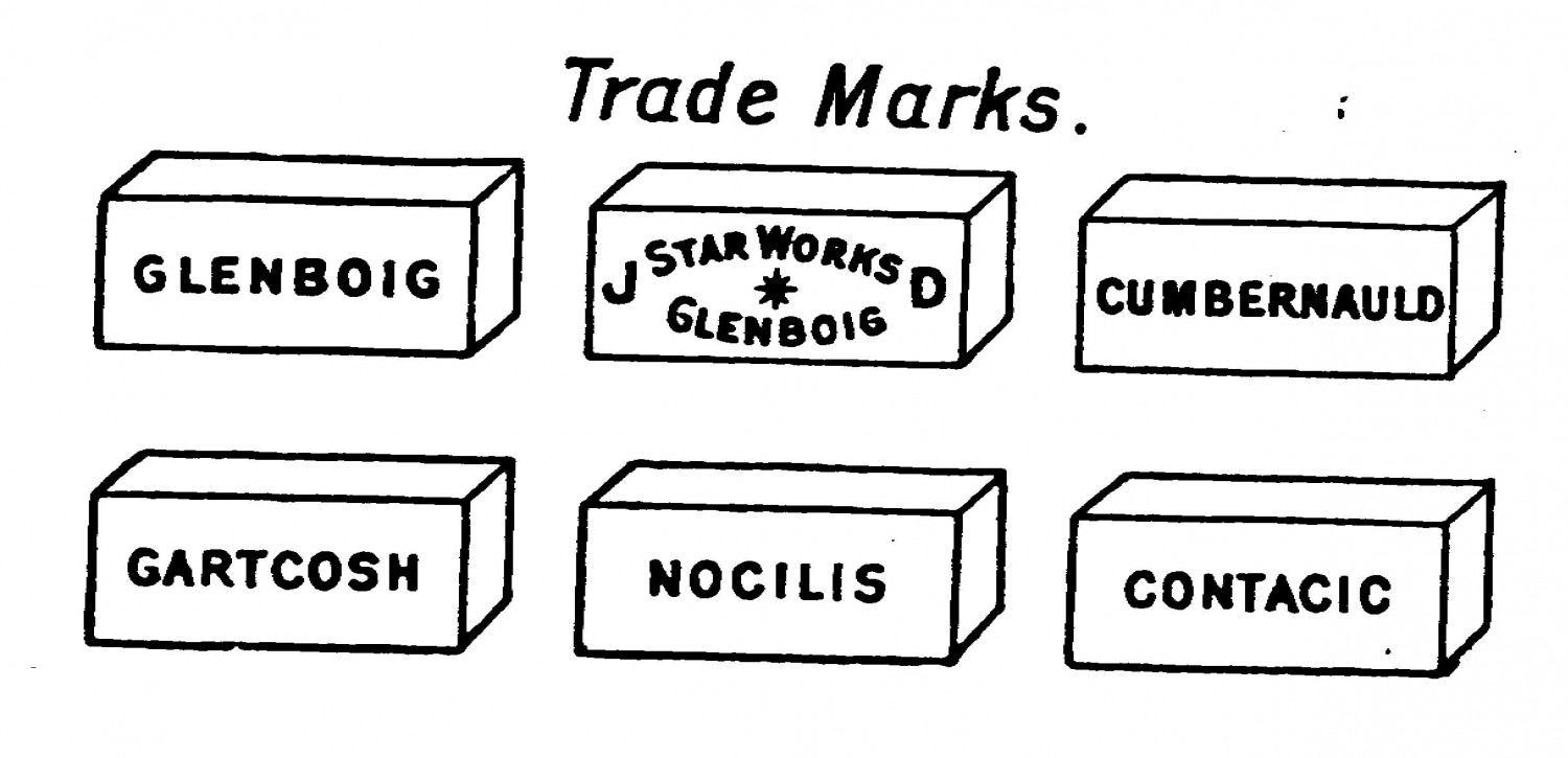 Glenboig_Union_Fire_Clay_Co_Ltd - Trade Marks