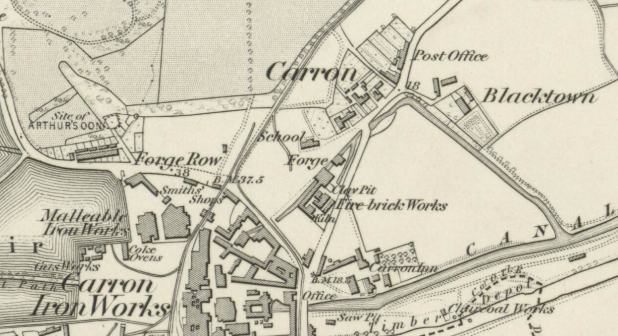 OS Map 1860 Fire Clay Works Carron
