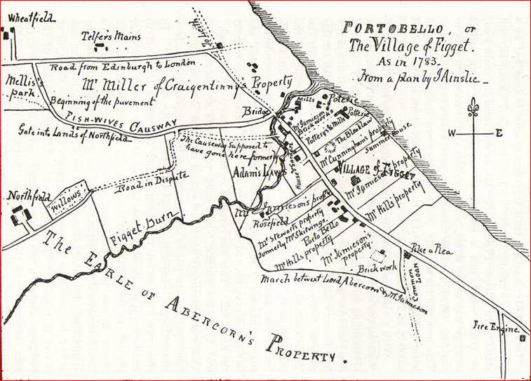 Village of Figget (Portobello) 1783