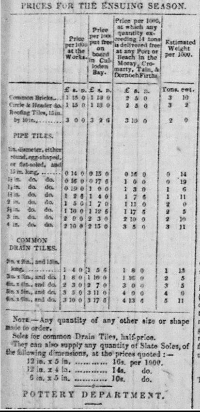 Culloden brick and tile works price list
