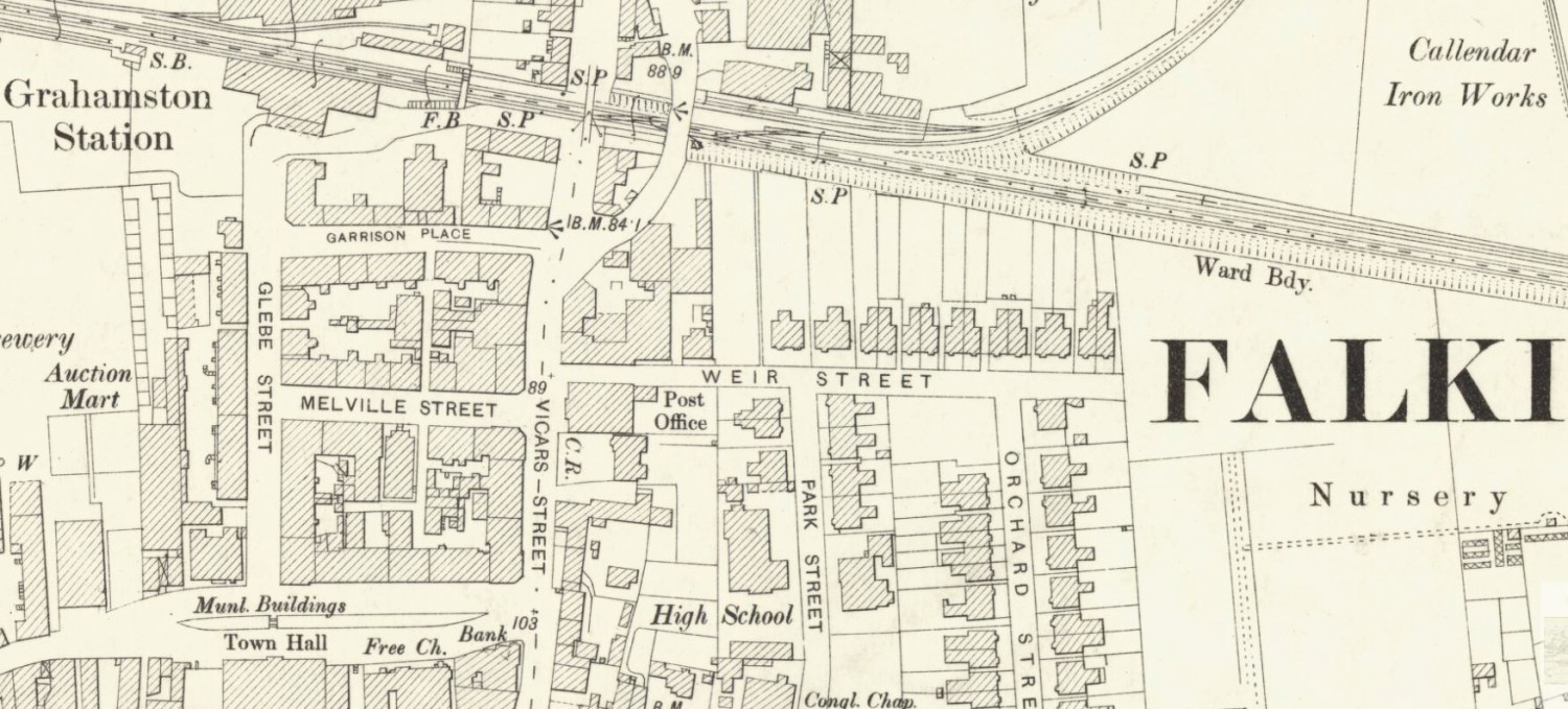 Below - OS Map 1896 Garrison Place, Falkirk