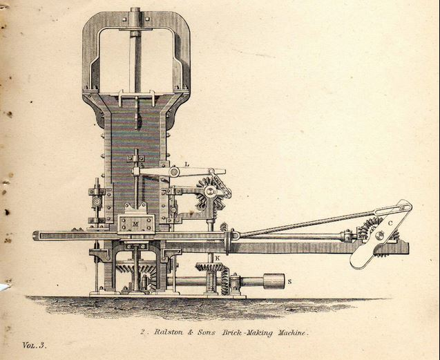 1881 print of a Ralston & Sons Brick Making Machine