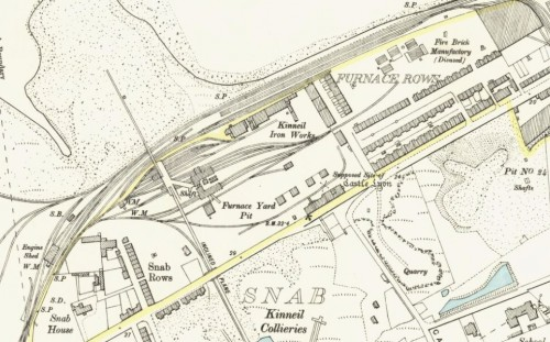 1896 - OS Map Kinneil Fireclay Works