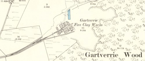 Below - 1896 - OS Map - Gartverrie Fire Clay Works, Glenboig, Coatbridge