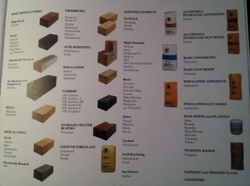 GR Stein refractory products
